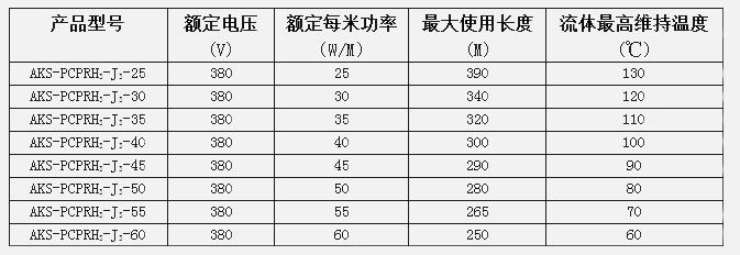 恒功lv电伴热dai技shu参数