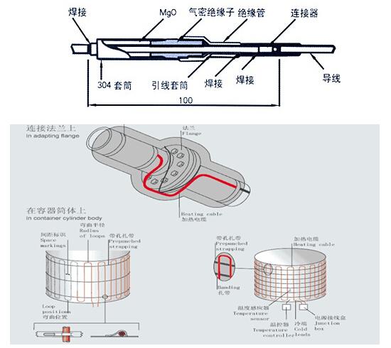 热控电缆接线工艺