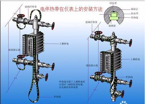 电伴re带在yi表shang的安装方法